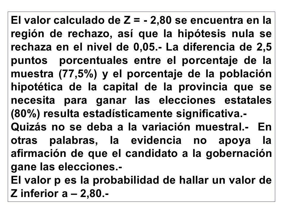 El valor calculado de Z = - 2,80 se encuentra en la región de rechazo, así que la hipótesis nula se rechaza en el nivel de 0,05.- La diferencia de 2,5