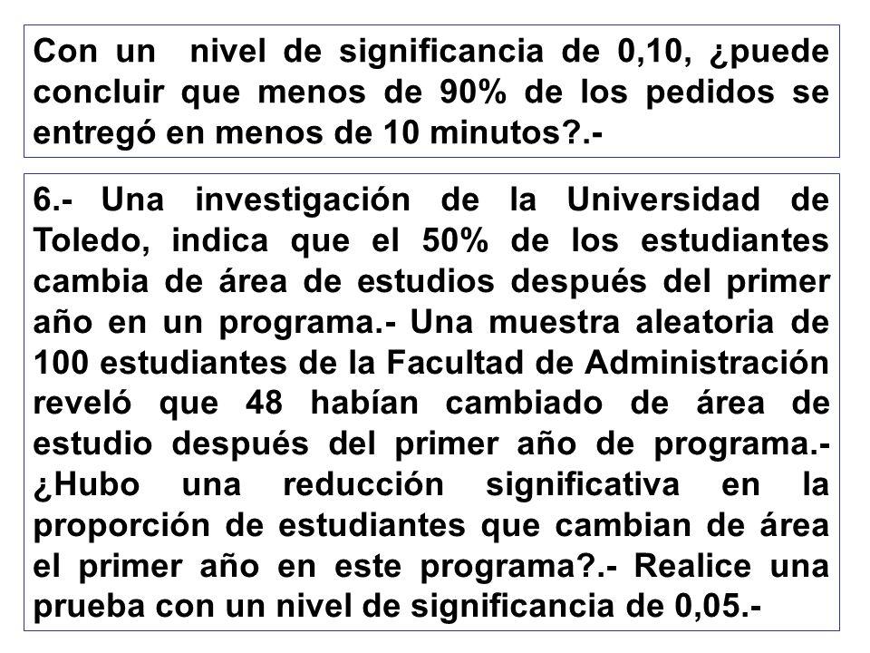 Con un nivel de significancia de 0,10, ¿puede concluir que menos de 90% de los pedidos se entregó en menos de 10 minutos?.- 6.- Una investigación de l