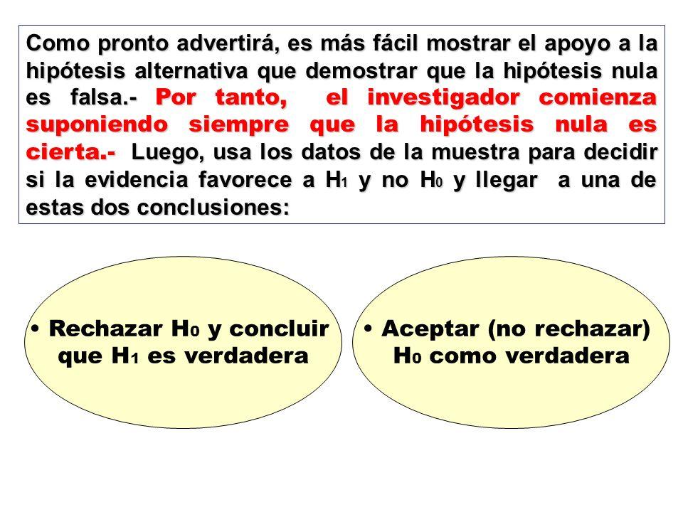 Como pronto advertirá, es más fácil mostrar el apoyo a la hipótesis alternativa que demostrar que la hipótesis nula es falsa.- Por tanto, el investiga