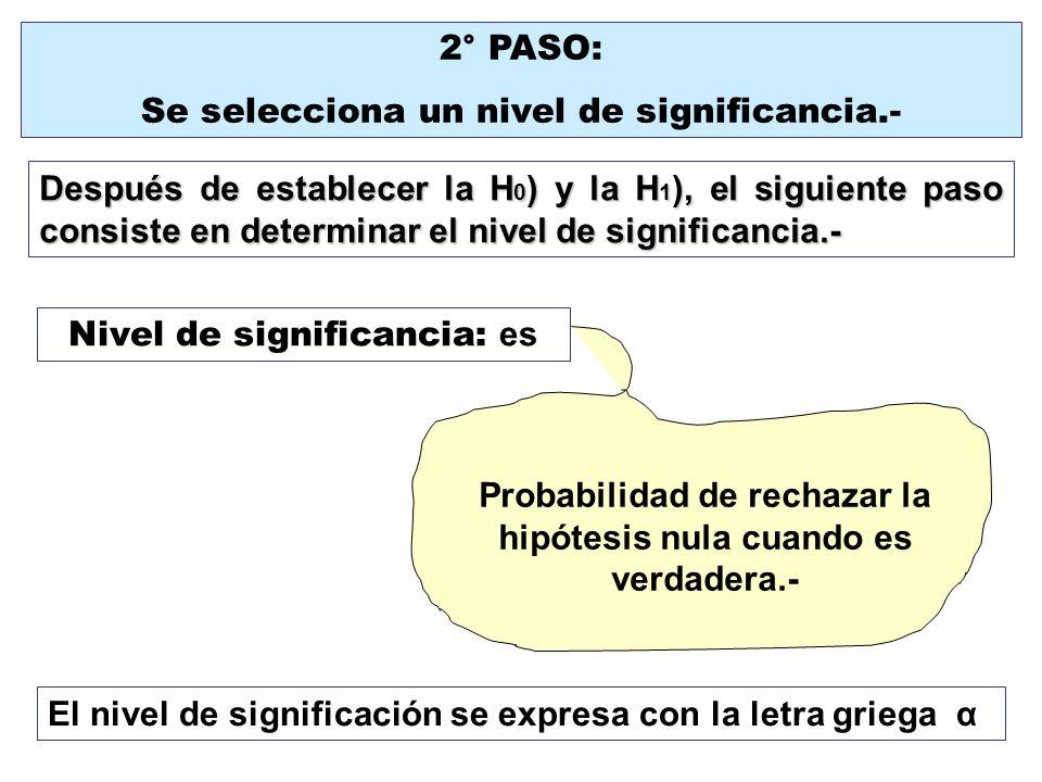 2° PASO: Se selecciona un nivel de significancia.- Después de establecer la H 0 ) y la H 1 ), el siguiente paso consiste en determinar el nivel de sig