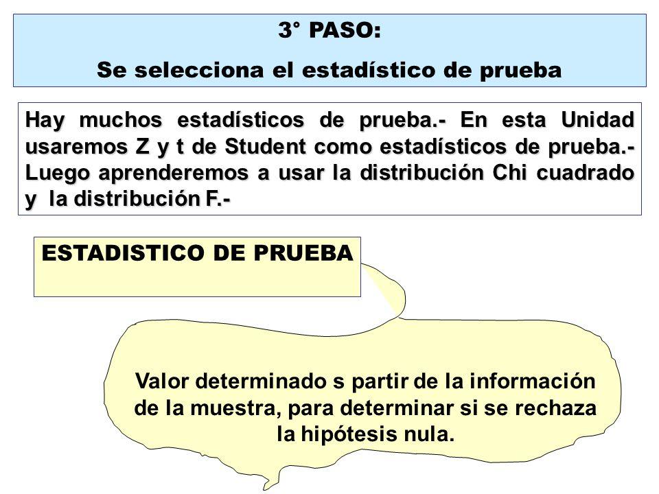 3° PASO: Se selecciona el estadístico de prueba Hay muchos estadísticos de prueba.- En esta Unidad usaremos Z y t de Student como estadísticos de prue