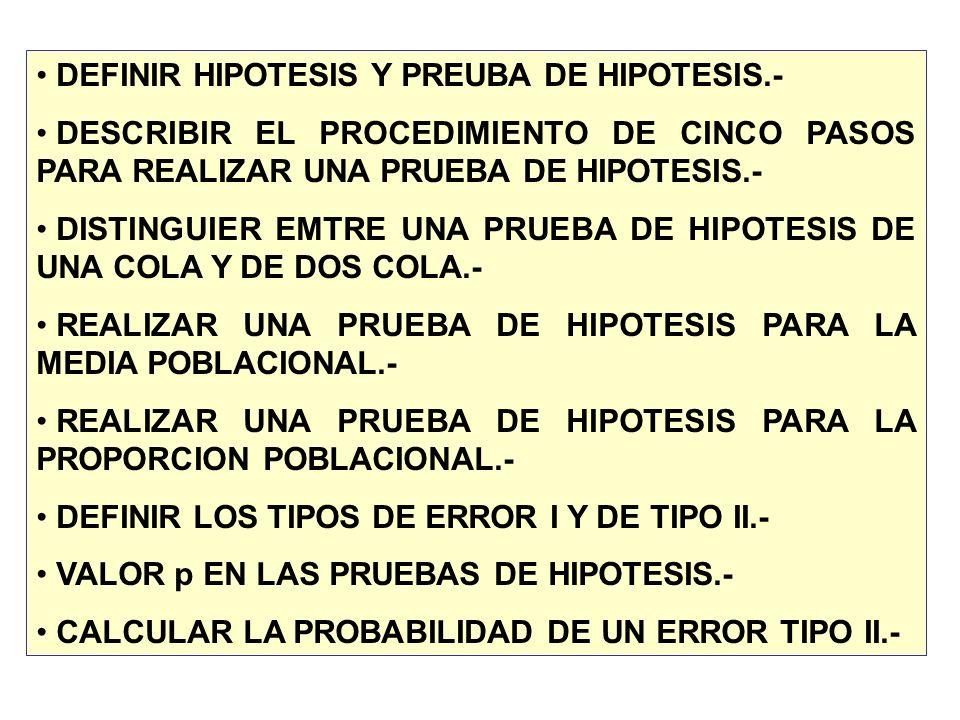 DEFINIR HIPOTESIS Y PREUBA DE HIPOTESIS.- DESCRIBIR EL PROCEDIMIENTO DE CINCO PASOS PARA REALIZAR UNA PRUEBA DE HIPOTESIS.- DISTINGUIER EMTRE UNA PRUE