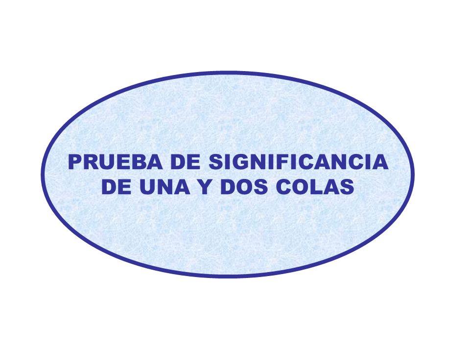 PRUEBA DE SIGNIFICANCIA DE UNA Y DOS COLAS