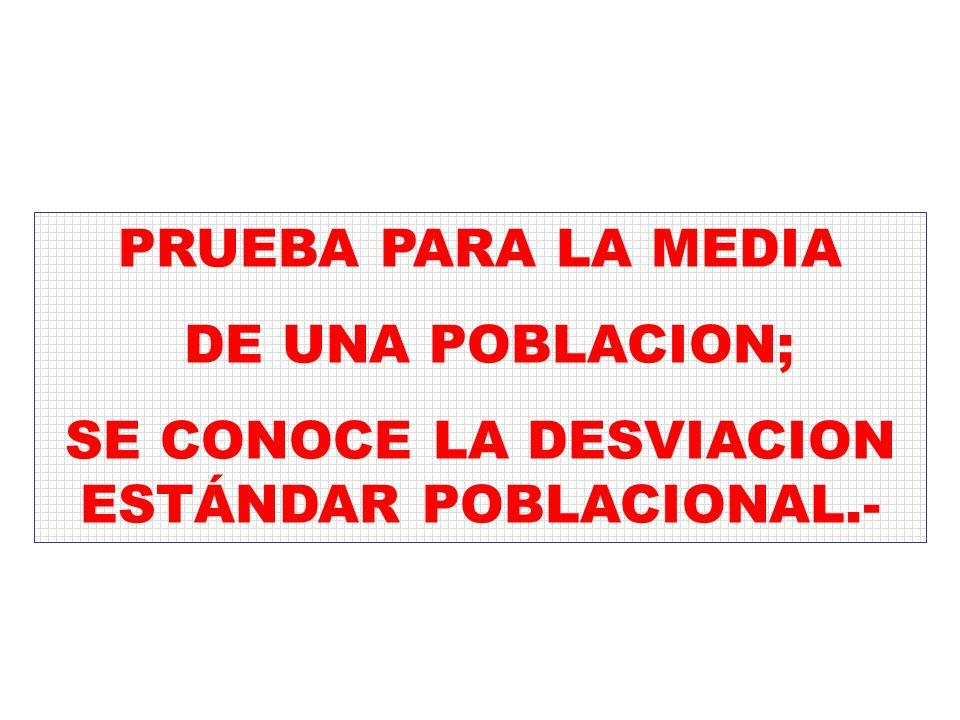PRUEBA PARA LA MEDIA DE UNA POBLACION; SE CONOCE LA DESVIACION ESTÁNDAR POBLACIONAL.-