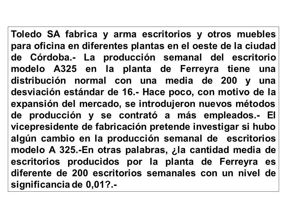 Toledo SA fabrica y arma escritorios y otros muebles para oficina en diferentes plantas en el oeste de la ciudad de Córdoba.- La producción semanal de
