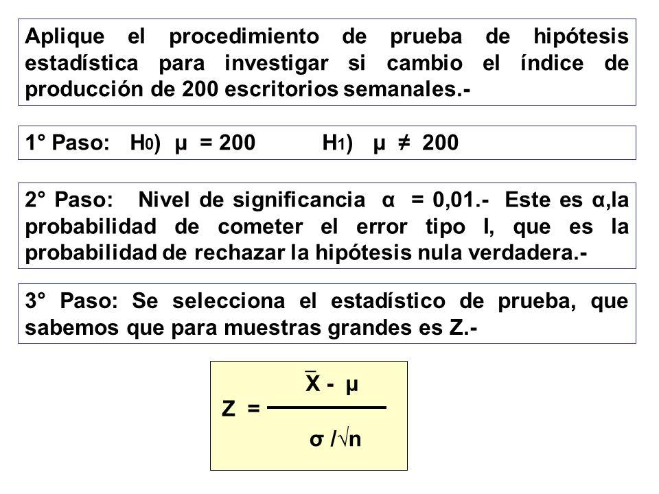 Aplique el procedimiento de prueba de hipótesis estadística para investigar si cambio el índice de producción de 200 escritorios semanales.- 1° Paso: