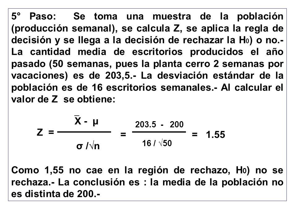 5° Paso: Se toma una muestra de la población (producción semanal), se calcula Z, se aplica la regla de decisión y se llega a la decisión de rechazar l