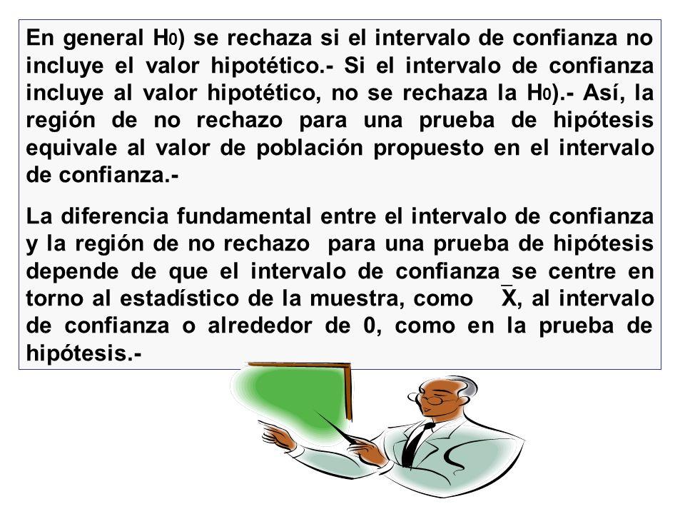 En general H 0 ) se rechaza si el intervalo de confianza no incluye el valor hipotético.- Si el intervalo de confianza incluye al valor hipotético, no