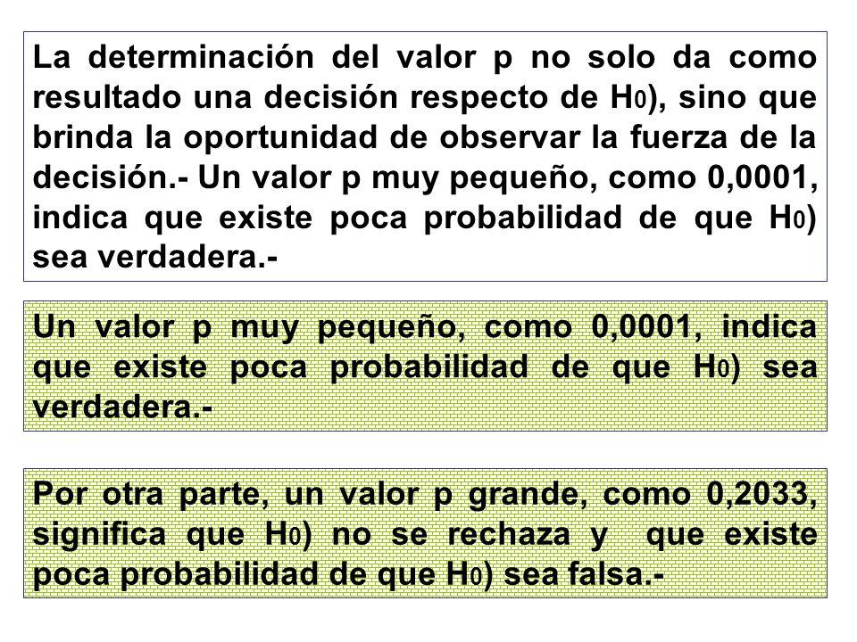 La determinación del valor p no solo da como resultado una decisión respecto de H 0 ), sino que brinda la oportunidad de observar la fuerza de la deci