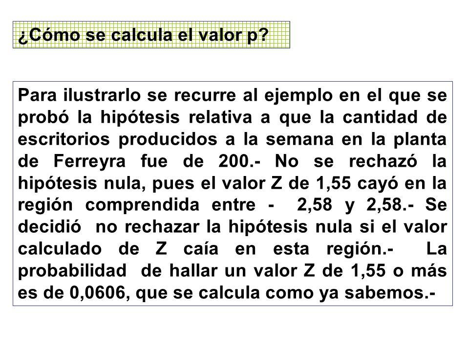 ¿Cómo se calcula el valor p? Para ilustrarlo se recurre al ejemplo en el que se probó la hipótesis relativa a que la cantidad de escritorios producido