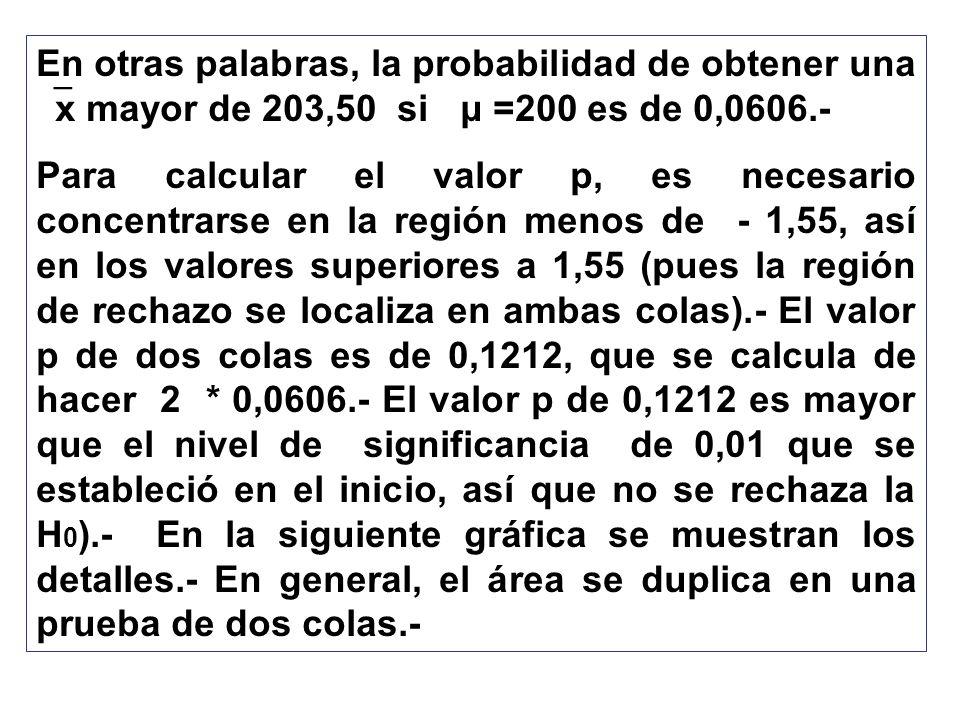 En otras palabras, la probabilidad de obtener una x mayor de 203,50 si μ =200 es de 0,0606.- Para calcular el valor p, es necesario concentrarse en la
