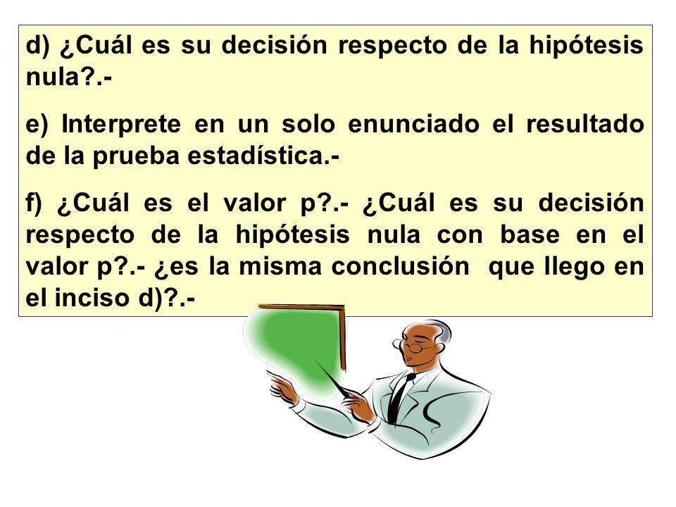 d) ¿Cuál es su decisión respecto de la hipótesis nula?.- e) Interprete en un solo enunciado el resultado de la prueba estadística.- f) ¿Cuál es el val
