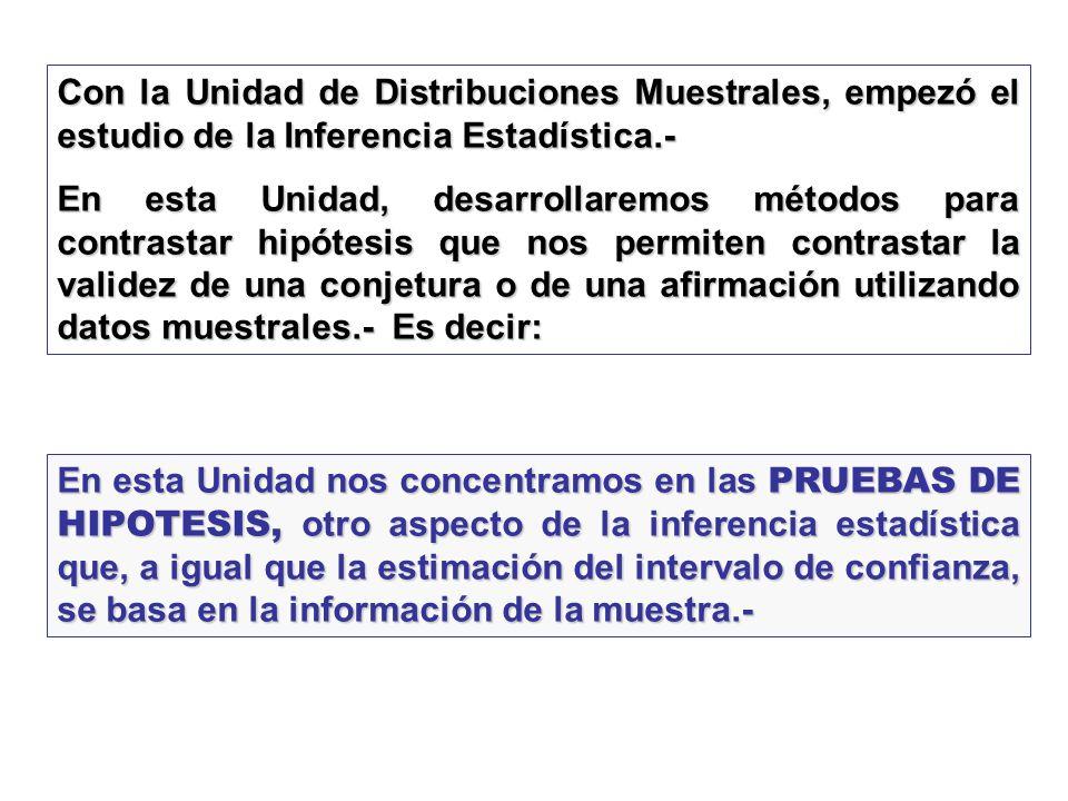 Con la Unidad de Distribuciones Muestrales, empezó el estudio de la Inferencia Estadística.- En esta Unidad, desarrollaremos métodos para contrastar h