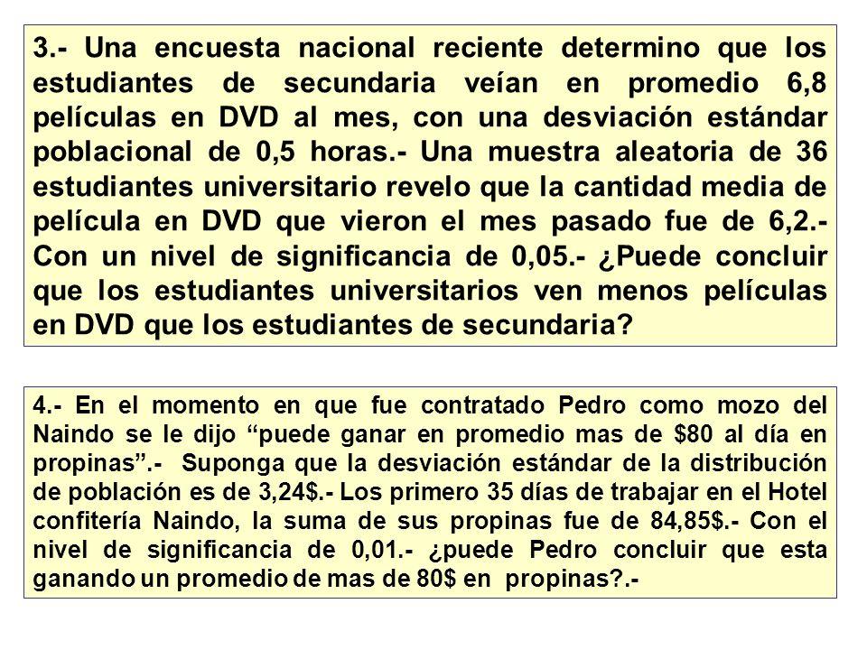 3.- Una encuesta nacional reciente determino que los estudiantes de secundaria veían en promedio 6,8 películas en DVD al mes, con una desviación están