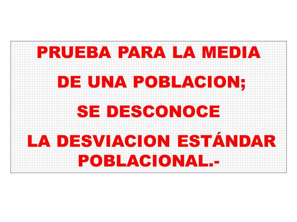 PRUEBA PARA LA MEDIA DE UNA POBLACION; SE DESCONOCE LA DESVIACION ESTÁNDAR POBLACIONAL.-