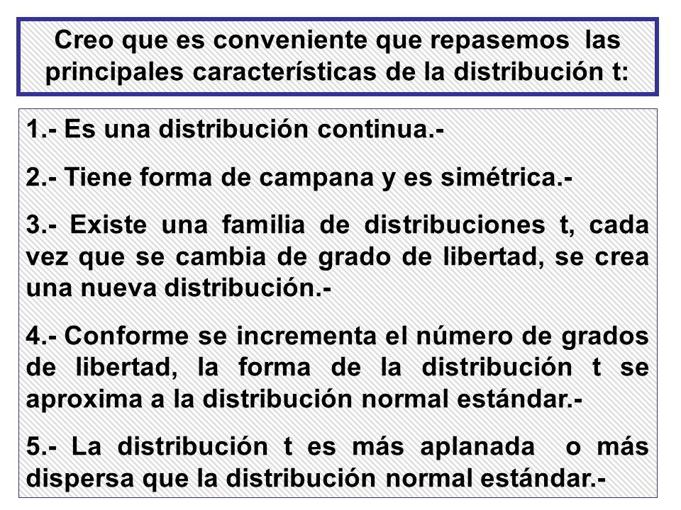 Creo que es conveniente que repasemos las principales características de la distribución t: 1.- Es una distribución continua.- 2.- Tiene forma de camp
