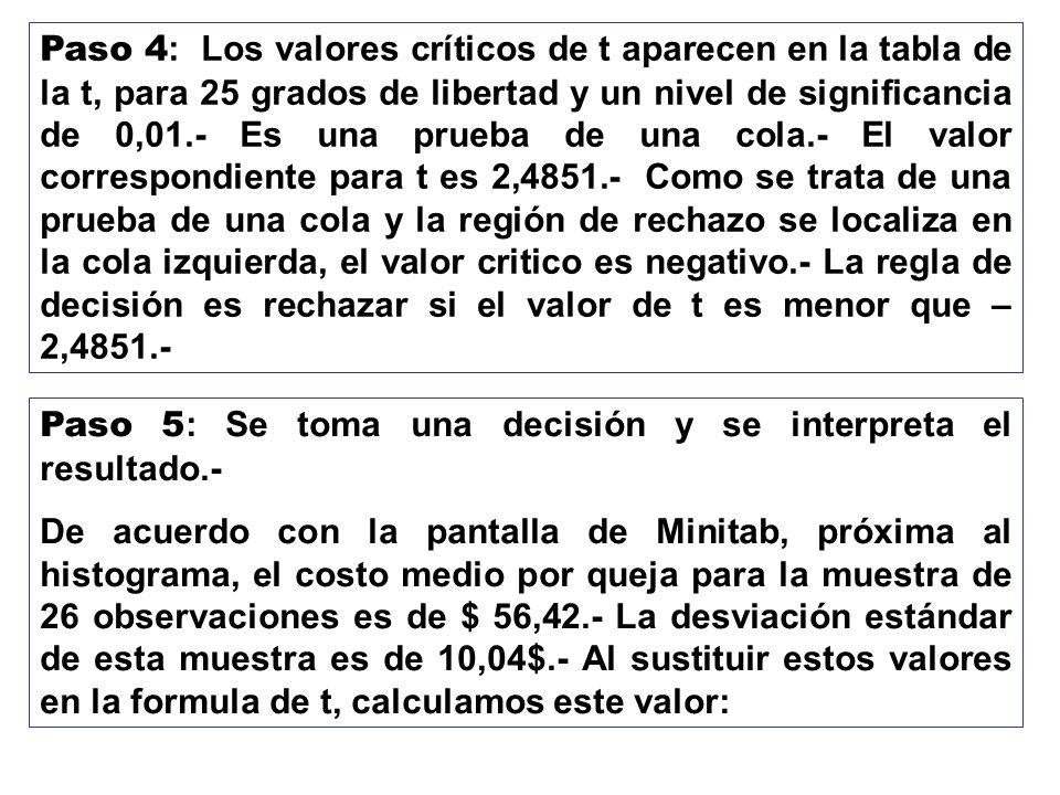 Paso 4 : Los valores críticos de t aparecen en la tabla de la t, para 25 grados de libertad y un nivel de significancia de 0,01.- Es una prueba de una