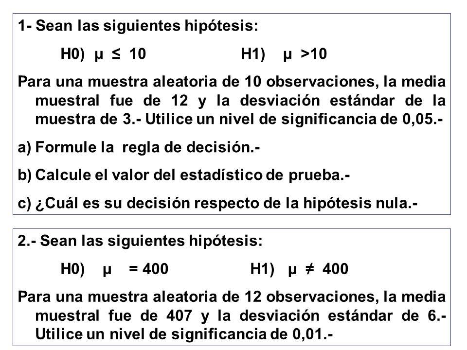 1- Sean las siguientes hipótesis: H0) µ 10 H1) µ >10 Para una muestra aleatoria de 10 observaciones, la media muestral fue de 12 y la desviación están