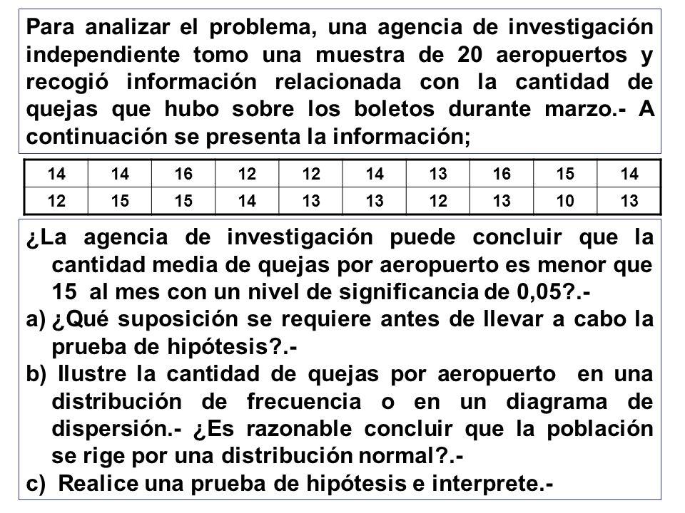 Para analizar el problema, una agencia de investigación independiente tomo una muestra de 20 aeropuertos y recogió información relacionada con la cant