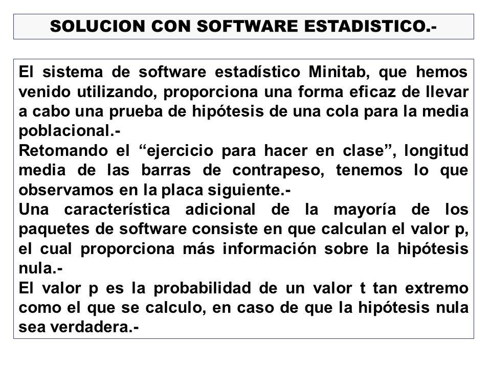 SOLUCION CON SOFTWARE ESTADISTICO.- El sistema de software estadístico Minitab, que hemos venido utilizando, proporciona una forma eficaz de llevar a