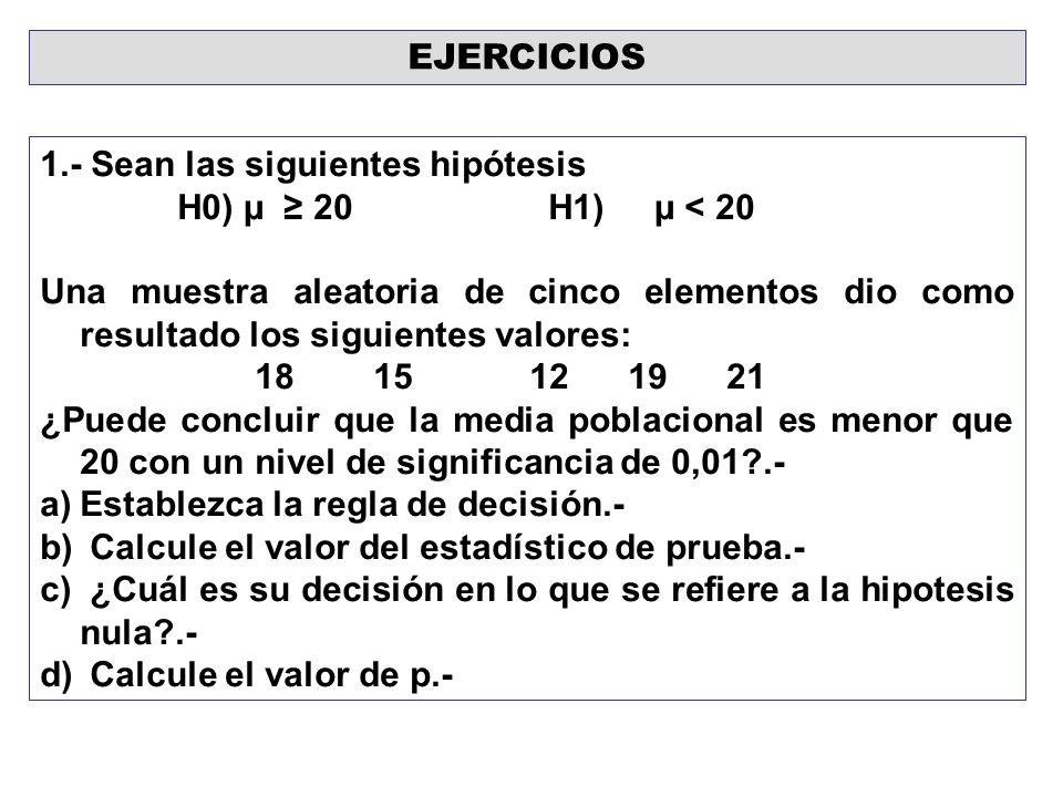 EJERCICIOS 1.- Sean las siguientes hipótesis H0) µ 20 H1) µ < 20 Una muestra aleatoria de cinco elementos dio como resultado los siguientes valores: 1