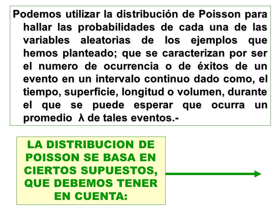 Podemos utilizar la distribución de Poisson para hallar las probabilidades de cada una de las variables aleatorias de los ejemplos que hemos planteado