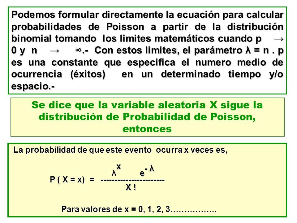 Podemos formular directamente la ecuación para calcular probabilidades de Poisson a partir de la distribución binomial tomando los limites matemáticos