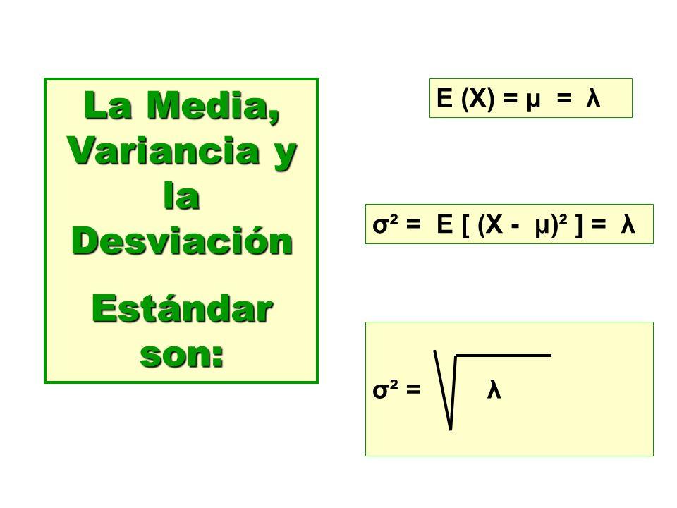 La Media, Variancia y la Desviación Estándar son: E (X) = μ = λ σ² = E [ (X - μ)² ] = λ σ² = λ