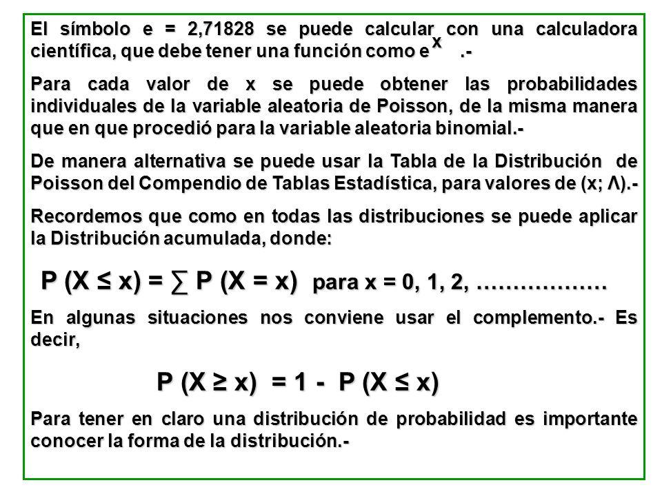 El símbolo e = 2,71828 se puede calcular con una calculadora científica, que debe tener una función como e.- Para cada valor de x se puede obtener las