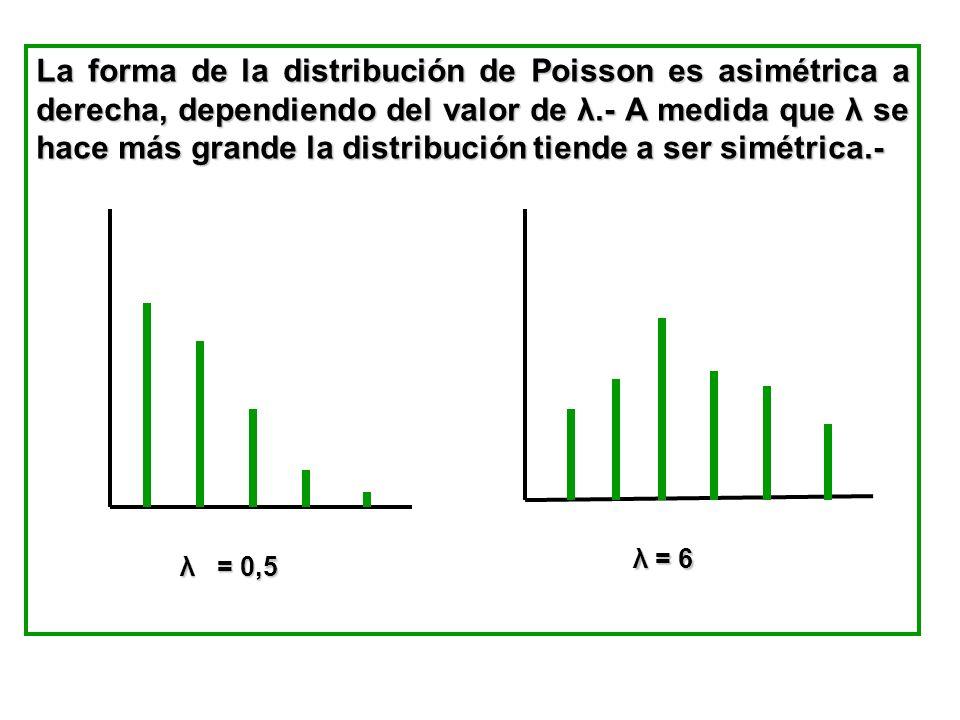 La forma de la distribución de Poisson es asimétrica a derecha, dependiendo del valor de λ.- A medida que λ se hace más grande la distribución tiende