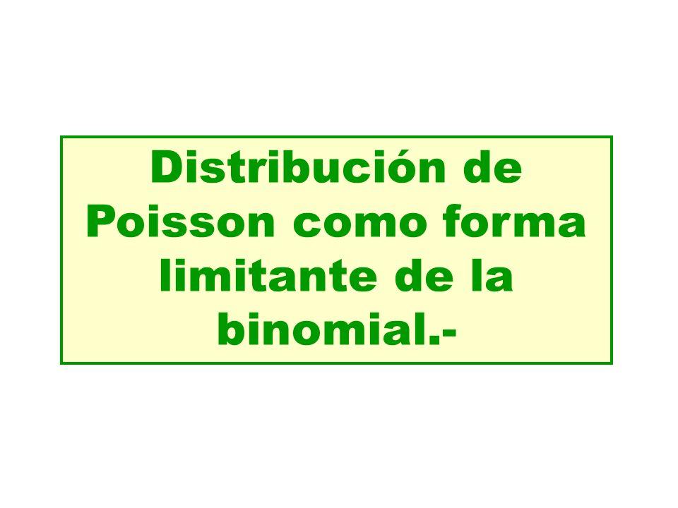 Distribución de Poisson como forma limitante de la binomial.-