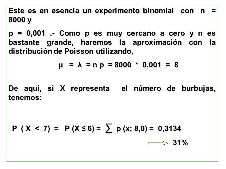 Este es en esencia un experimento binomial con n = 8000 y p = 0,001.- Como p es muy cercano a cero y n es bastante grande, haremos la aproximación con