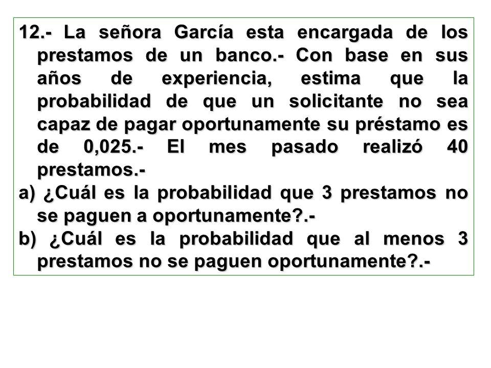 12.- La señora García esta encargada de los prestamos de un banco.- Con base en sus años de experiencia, estima que la probabilidad de que un solicita