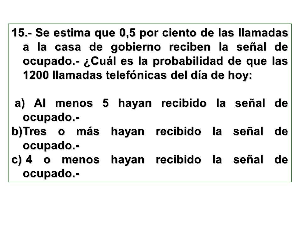 15.- Se estima que 0,5 por ciento de las llamadas a la casa de gobierno reciben la señal de ocupado.- ¿Cuál es la probabilidad de que las 1200 llamada