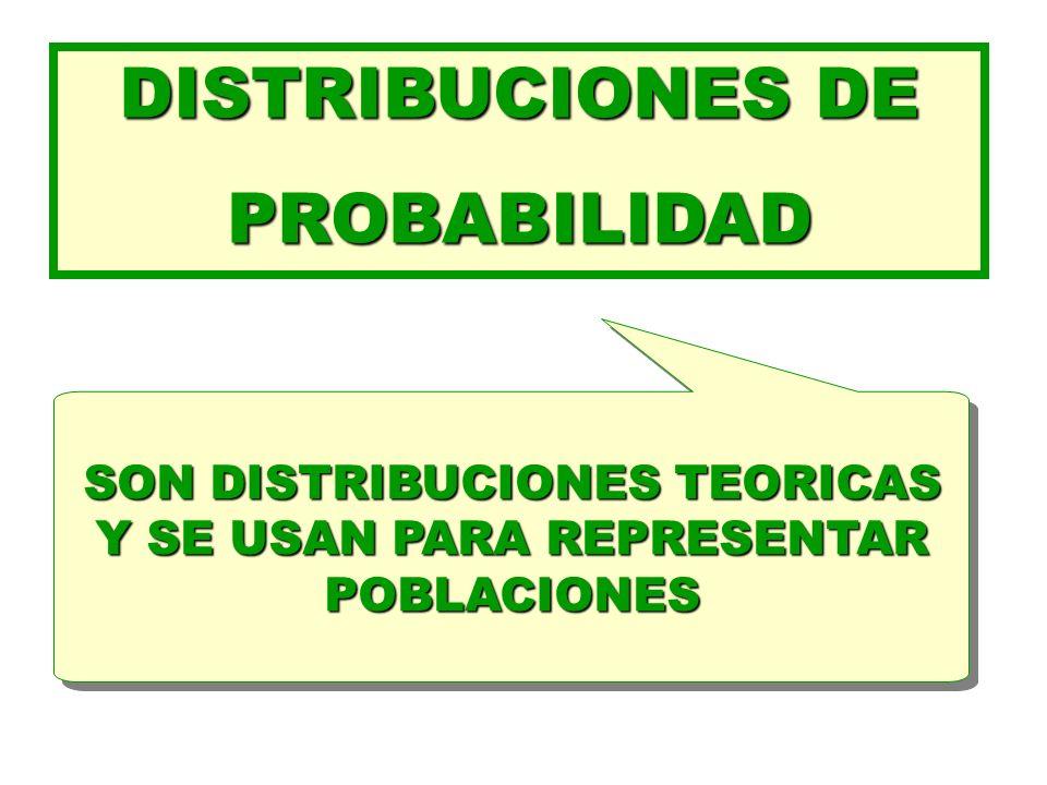 La distribución binomial es una función de distribución de probabilidad discreta con muchas aplicaciones en la vida diaria.- La distribución binomial tiene cuatro propiedades esenciales: 1.- Las observaciones posibles se pueden obtener mediante dos métodos de muestreo.- Se puede considerar que cada observación se seleccionó ya sea a partir de una población infinita sin reemplazo o a partir de una población finita con reemplazo.- Se selecciona n observaciones.- 2.- Cada observación se puede clasificar en una de dos categoría mutuamente excluyentes y colectivamente exhaustivas que por lo común llamamos Éxitos y Fracasos.- 3.- La probabilidad de que una observación se clasifique como éxito, p, es constante entre una observación y otra.- Entonces la probabilidad de que una observación sea clasificada como fracaso es (1-p), es constante en todas las observaciones.- 4.- El resultado (éxito o fracaso) de cualquier observación es independiente del resultado de cualquier otra observación.-