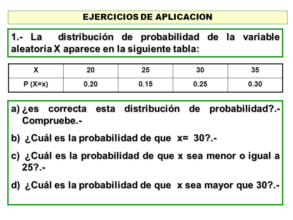 EJERCICIOS DE APLICACION 1.- La distribución de probabilidad de la variable aleatoria X aparece en la siguiente tabla: X20253035 P (X=x)0.200.150.250.