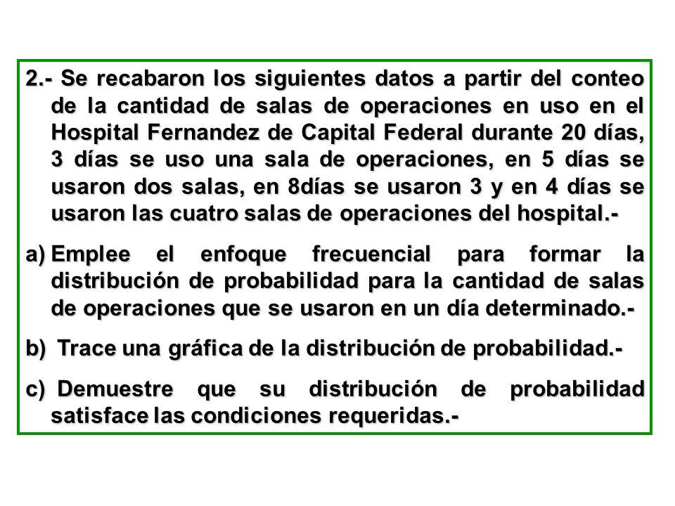 2.- Se recabaron los siguientes datos a partir del conteo de la cantidad de salas de operaciones en uso en el Hospital Fernandez de Capital Federal du