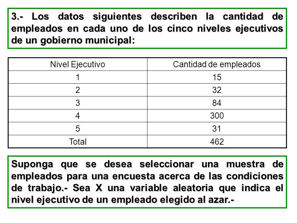 3.- Los datos siguientes describen la cantidad de empleados en cada uno de los cinco niveles ejecutivos de un gobierno municipal: Nivel EjecutivoCanti