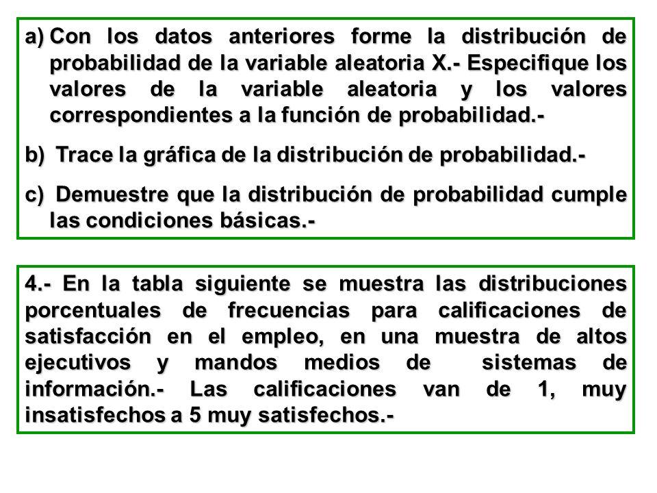 a)Con los datos anteriores forme la distribución de probabilidad de la variable aleatoria X.- Especifique los valores de la variable aleatoria y los v