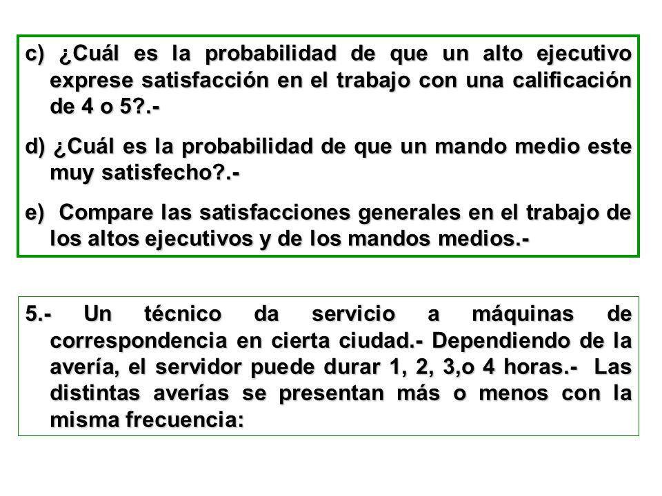 c) ¿Cuál es la probabilidad de que un alto ejecutivo exprese satisfacción en el trabajo con una calificación de 4 o 5?.- d) ¿Cuál es la probabilidad d