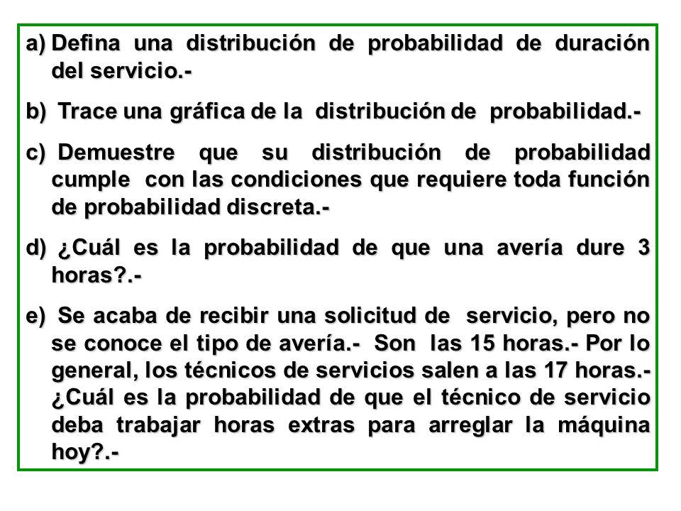 a)Defina una distribución de probabilidad de duración del servicio.- b) Trace una gráfica de la distribución de probabilidad.- c) Demuestre que su dis