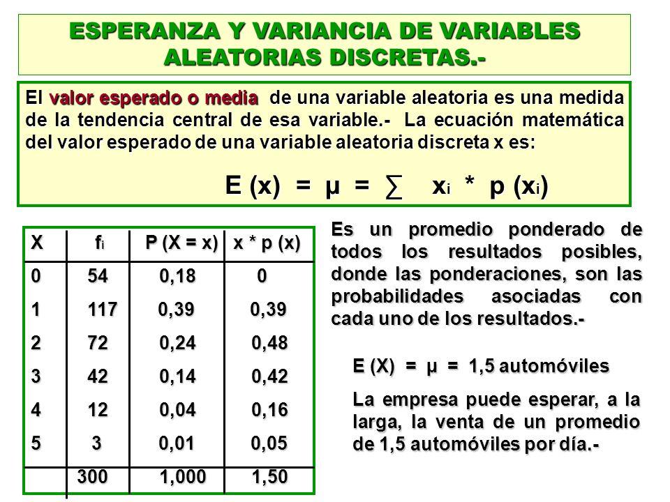 ESPERANZA Y VARIANCIA DE VARIABLES ALEATORIAS DISCRETAS.- El valor esperado o media de una variable aleatoria es una medida de la tendencia central de
