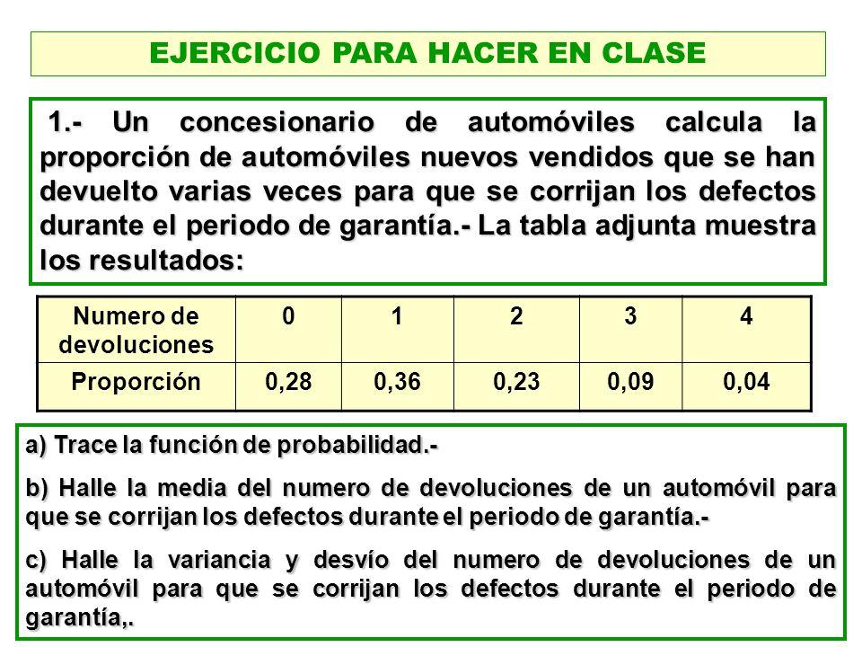 EJERCICIO PARA HACER EN CLASE 1.- Un concesionario de automóviles calcula la proporción de automóviles nuevos vendidos que se han devuelto varias vece