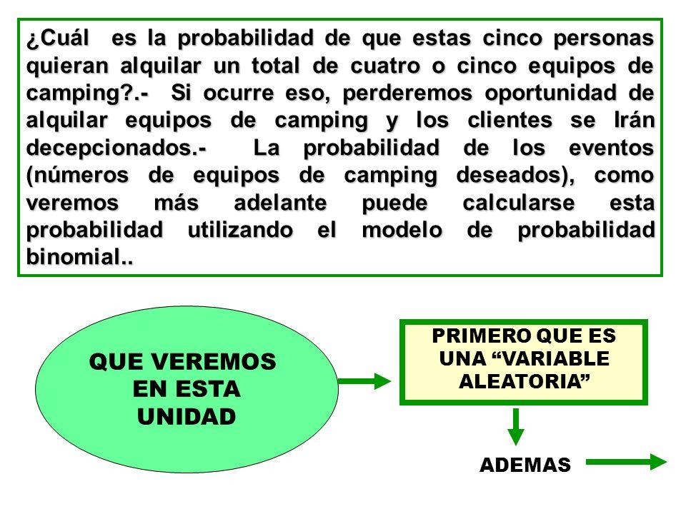 DISTRIBUCIONES DE PROBABILIDAD DISTRIBUCIONES DISCRETAS DISTRIBUCIONES CONTINUAS BINOMIAL BINOMIALACUMULADA HIPERGEOMETRICA UNIFORME EXPONENCIAL NORMAL APROXIMACION A BINOMIAL Y POISSONDETERMINACION DEL VALOR X NORMALESTANDARIZADA DE POISSON