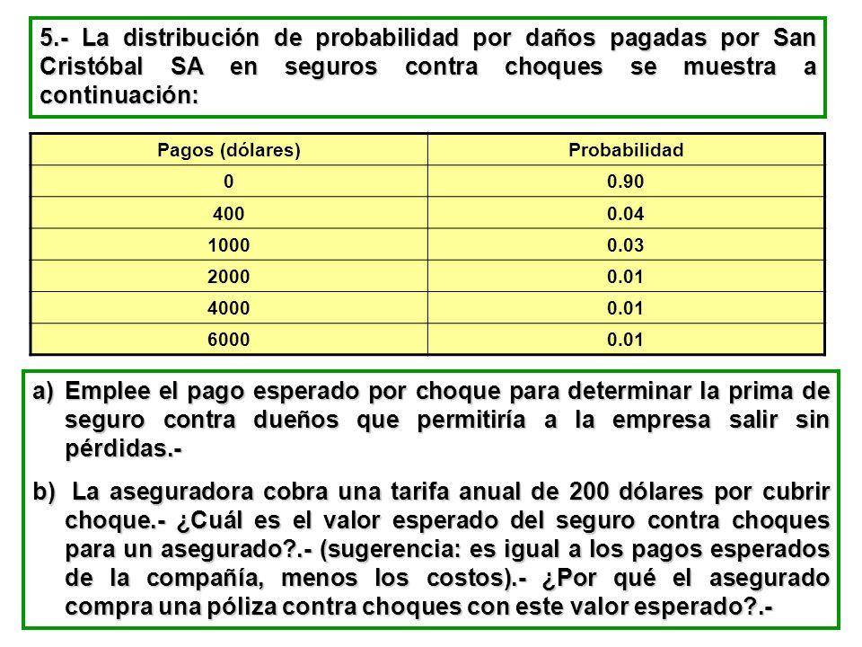 5.- La distribución de probabilidad por daños pagadas por San Cristóbal SA en seguros contra choques se muestra a continuación: Pagos (dólares)Probabi