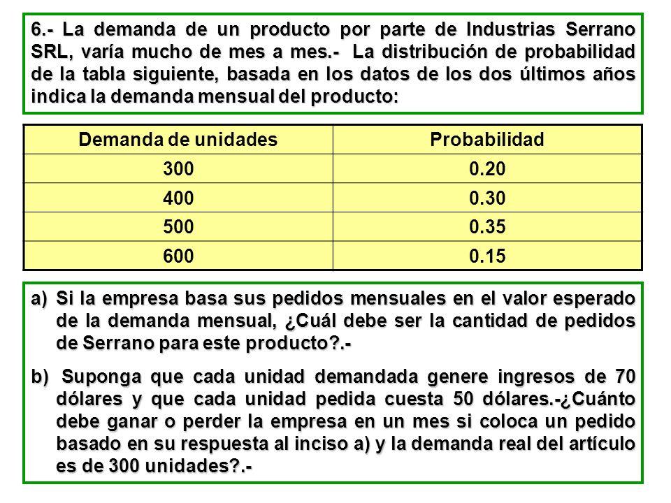 6.- La demanda de un producto por parte de Industrias Serrano SRL, varía mucho de mes a mes.- La distribución de probabilidad de la tabla siguiente, b