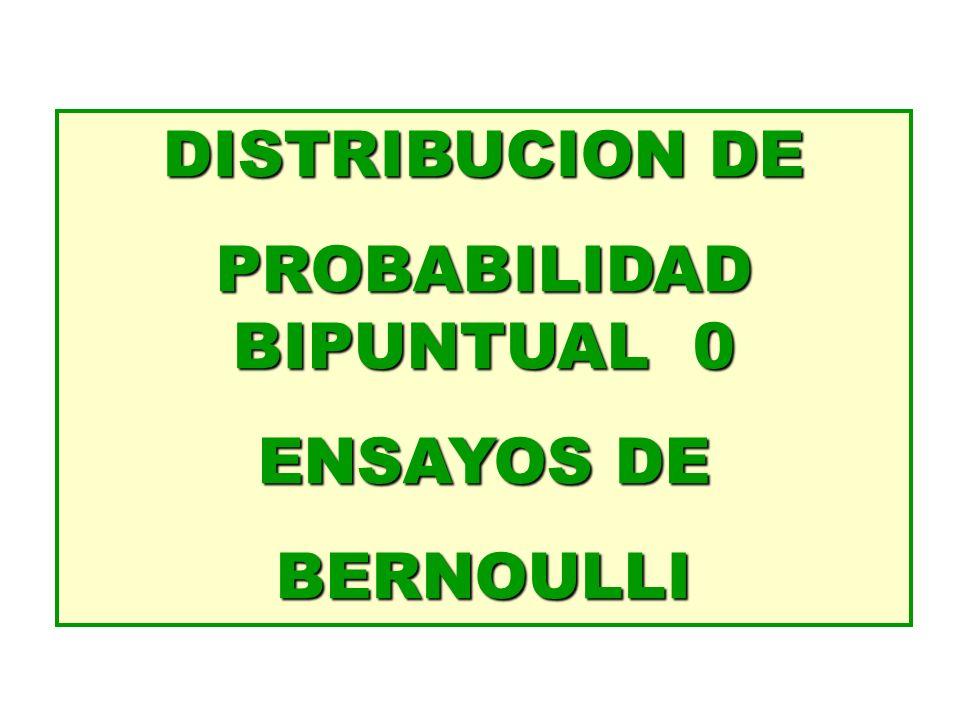 DISTRIBUCION DE PROBABILIDAD BIPUNTUAL 0 ENSAYOS DE BERNOULLI
