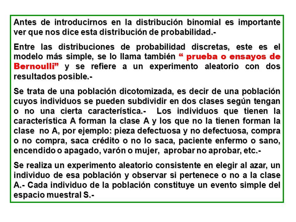 Antes de introducirnos en la distribución binomial es importante ver que nos dice esta distribución de probabilidad.- Entre las distribuciones de prob