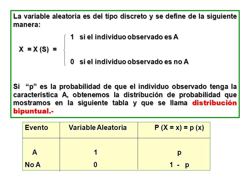 La variable aleatoria es del tipo discreto y se define de la siguiente manera: 1 si el individuo observado es A 1 si el individuo observado es A X = X