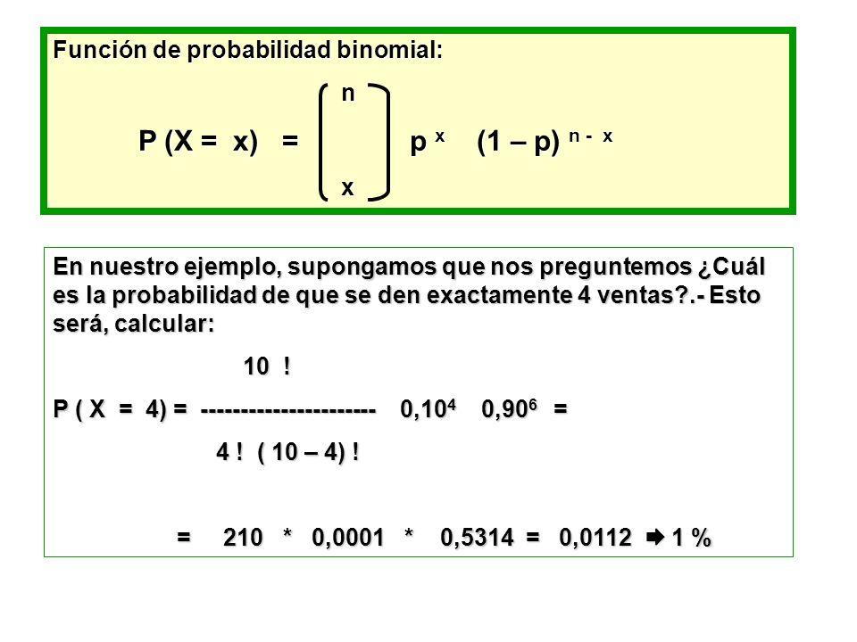 Función de probabilidad binomial: n P (X = x) = p x (1 – p) n - x P (X = x) = p x (1 – p) n - x x En nuestro ejemplo, supongamos que nos preguntemos ¿